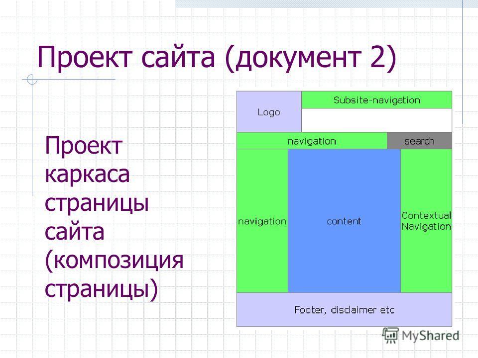 Проект сайта (документ 2) Проект каркаса страницы сайта (композиция страницы)