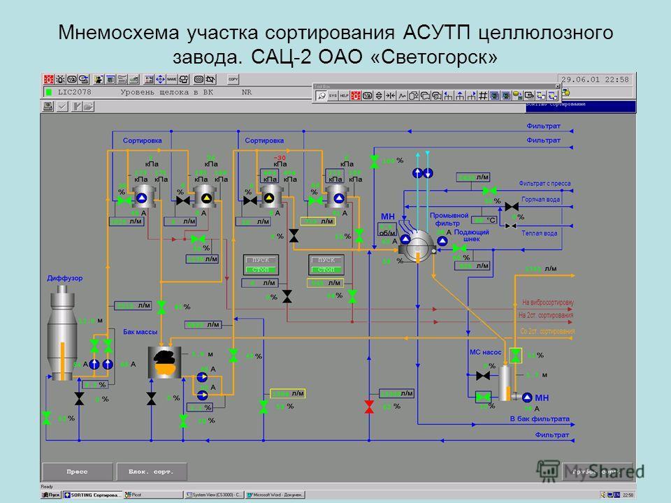 Мнемосхема участка сортирования АСУТП целлюлозного завода. САЦ-2 ОАО «Светогорск»
