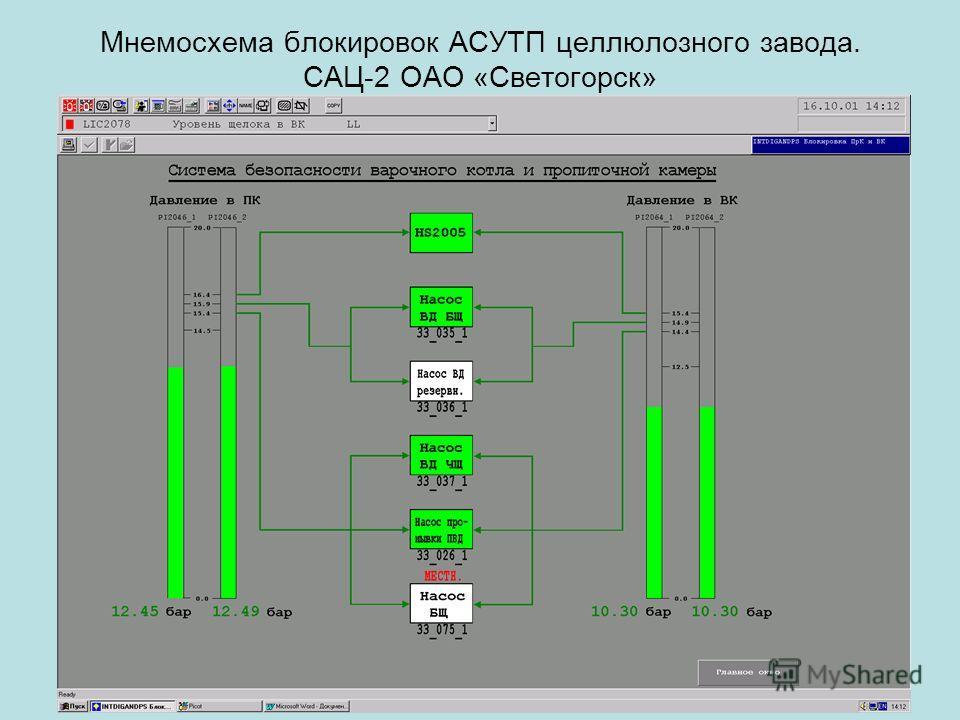 Мнемосхема блокировок АСУТП целлюлозного завода. САЦ-2 ОАО «Светогорск»