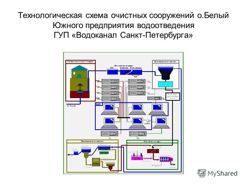 Технологическая схема очистных сооружений о.Белый Южного предприятия водоотведения ГУП «Водоканал Санкт-Петербурга»