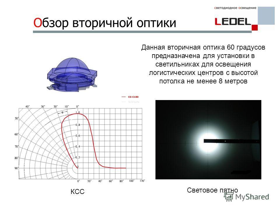 Обзор вторичной оптики Данная вторичная оптика 60 градусов предназначена для установки в светильниках для освещения логистических центров с высотой потолка не менее 8 метров Световое пятно КСС
