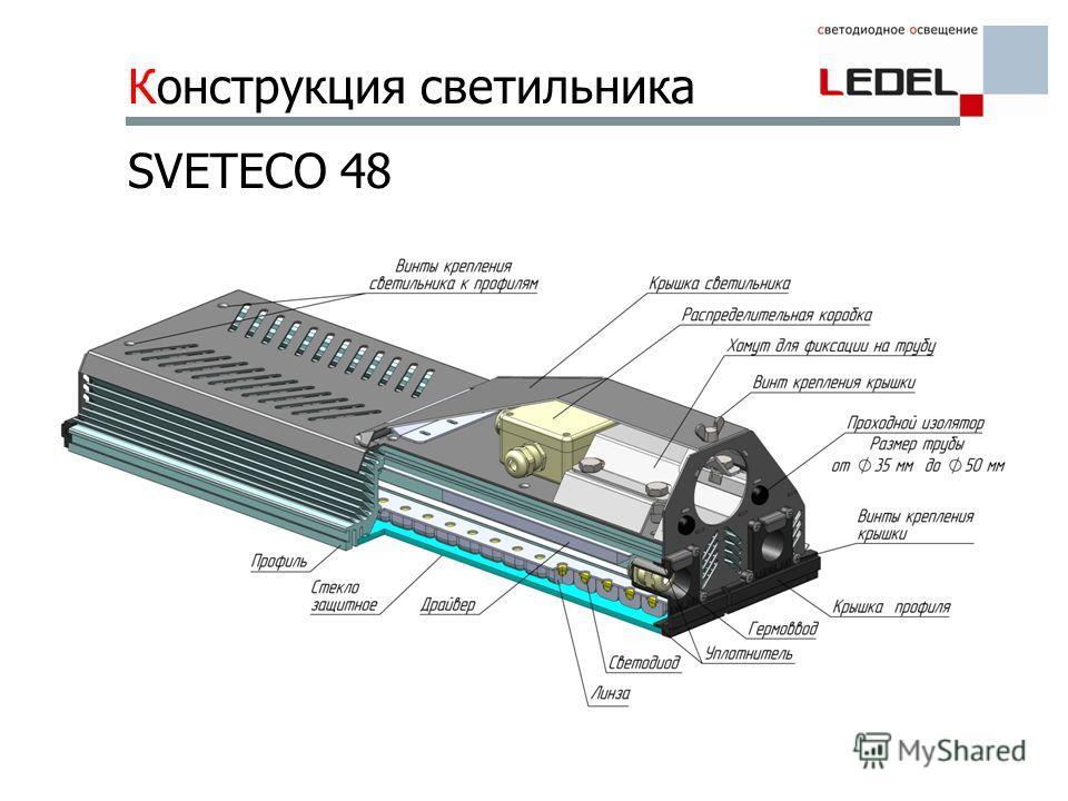 Конструкция светильника SVETECO 48