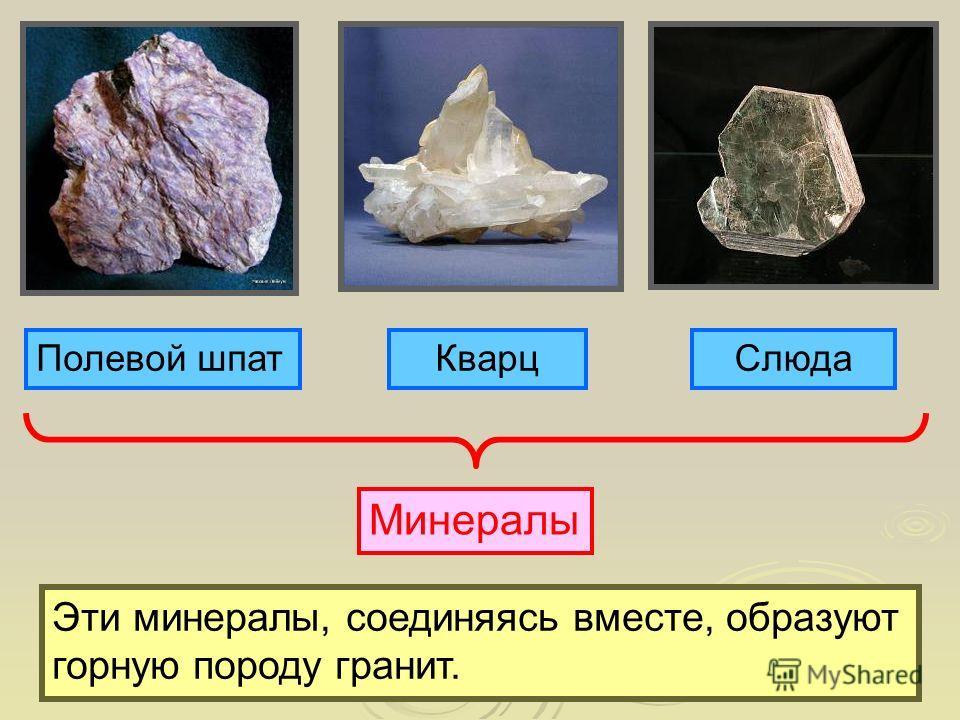Полевой шпатКварцСлюда Минералы Эти минералы, соединяясь вместе, образуют горную породу гранит.