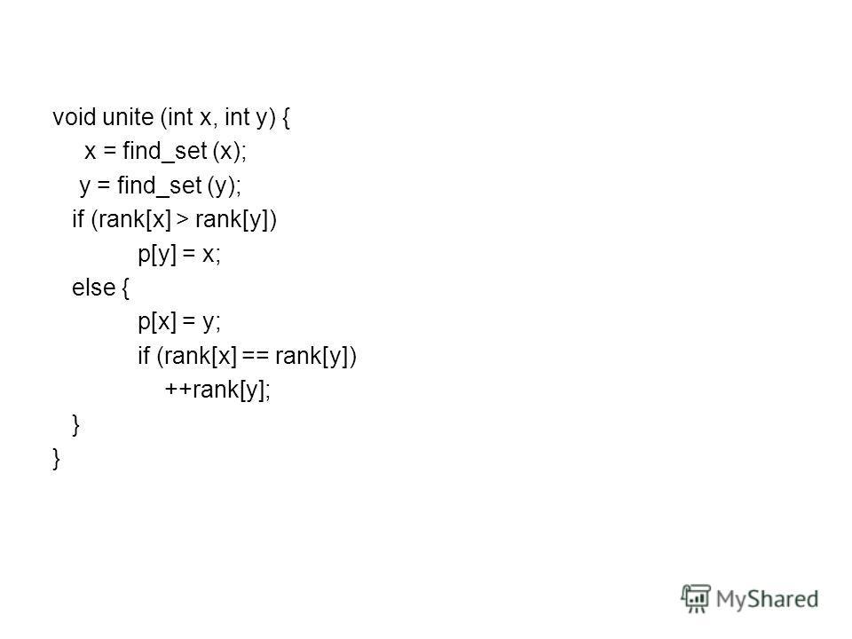 void unite (int x, int y) { x = find_set (x); y = find_set (y); if (rank[x] > rank[y]) p[y] = x; else { p[x] = y; if (rank[x] == rank[y]) ++rank[y]; } }