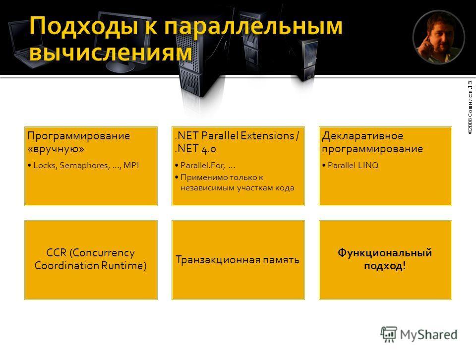 ©2008 Сошников Д.В. Программирование «вручную» Locks, Semaphores, …, MPI.NET Parallel Extensions /.NET 4.0 Parallel.For, … Применимо только к независимым участкам кода Декларативное программирование Parallel LINQ CCR (Concurrency Coordination Runtime