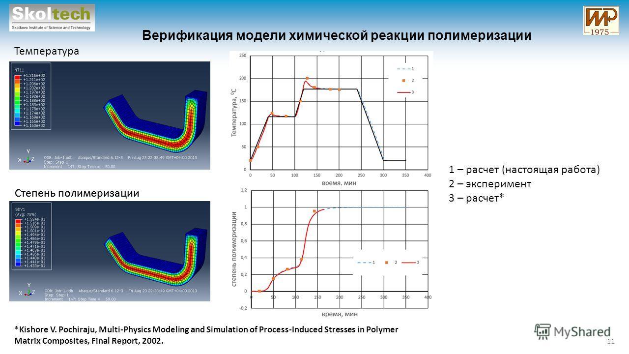 Верификация модели химической реакции полимеризации 11 *Kishore V. Pochiraju, Multi-Physics Modeling and Simulation of Process-Induced Stresses in Polymer Matrix Composites, Final Report, 2002. Температура Степень полимеризации 1 – расчет (настоящая