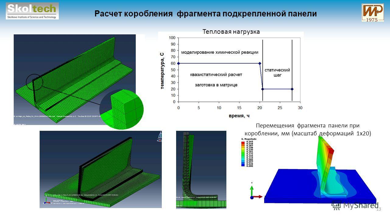 Расчет коробления фрагмента подкрепленной панели Тепловая нагрузка Перемещения фрагмента панели при короблении, мм (масштаб деформаций 1x20) 13