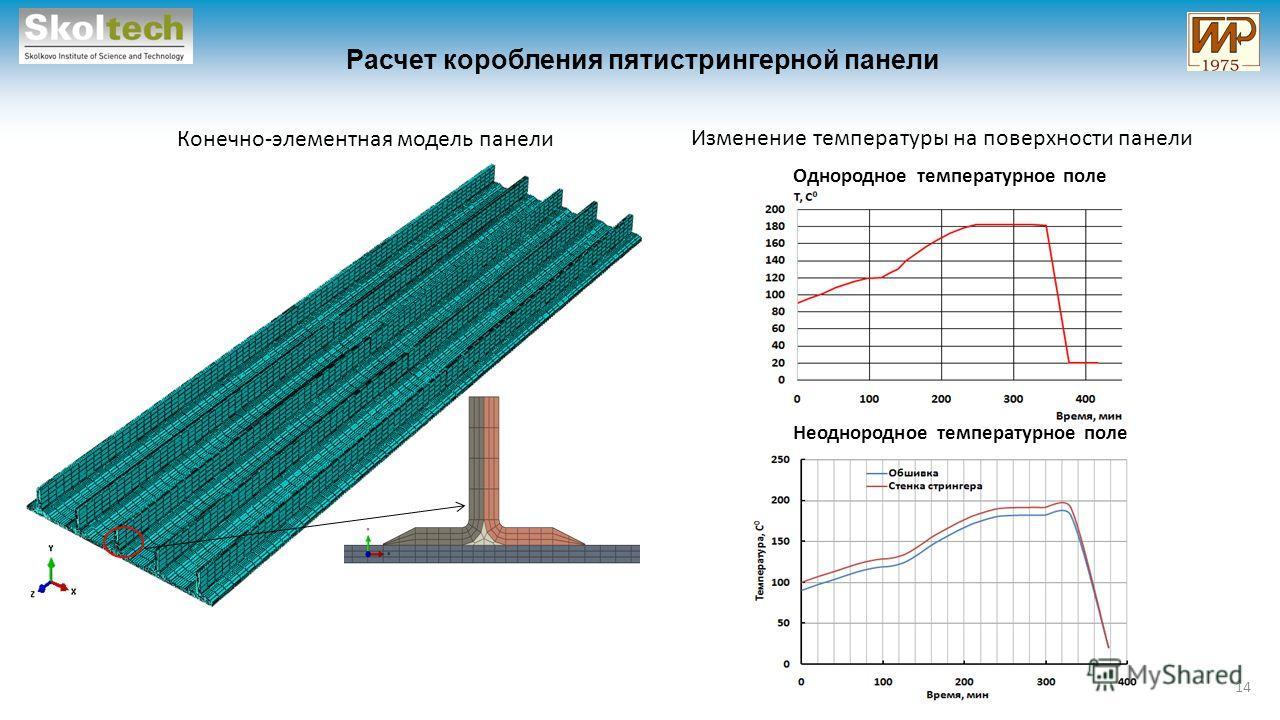 Расчет коробления пятистрингерной панели Изменение температуры на поверхности панели 14 Конечно-элементная модель панели Однородное температурное поле Неоднородное температурное поле