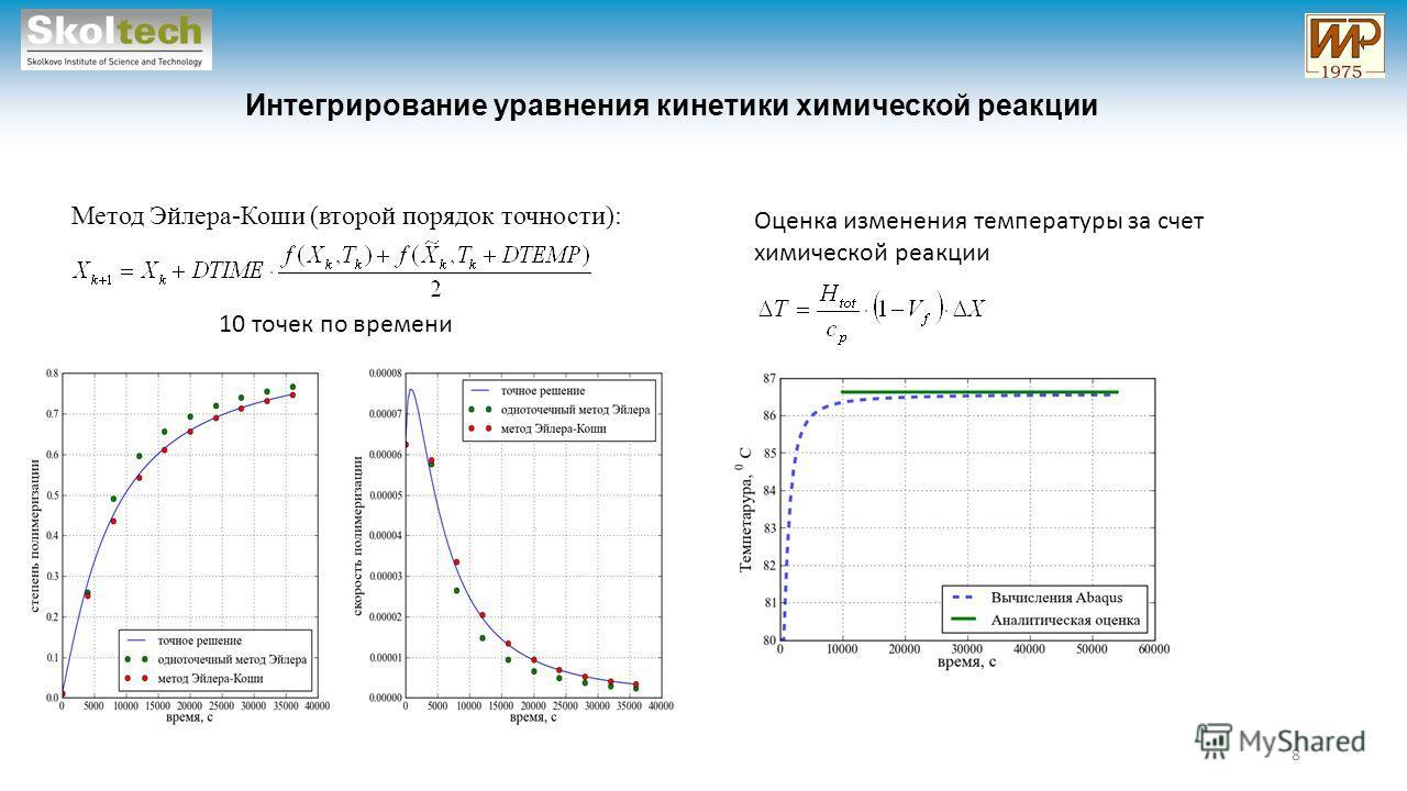 Интегрирование уравнения кинетики химической реакции Метод Эйлера-Коши (второй порядок точности): 10 точек по времени 8 Оценка изменения температуры за счет химической реакции