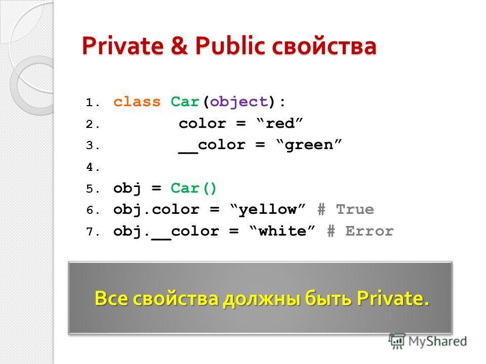 1. class Car(object): 2. color = red 3. __color = green 4. 5. obj = Car() 6. obj.color = yellow # True 7. obj.__color = white # Error Private & Public свойства Все свойства должны быть Private.