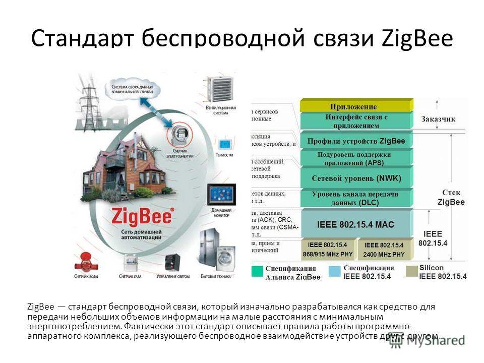 Стандарт беспроводной связи ZigBee ZigBee стандарт беспроводной связи, который изначально разрабатывался как средство для передачи небольших объемов информации на малые расстояния с минимальным энергопотреблением. Фактически этот стандарт описывает п