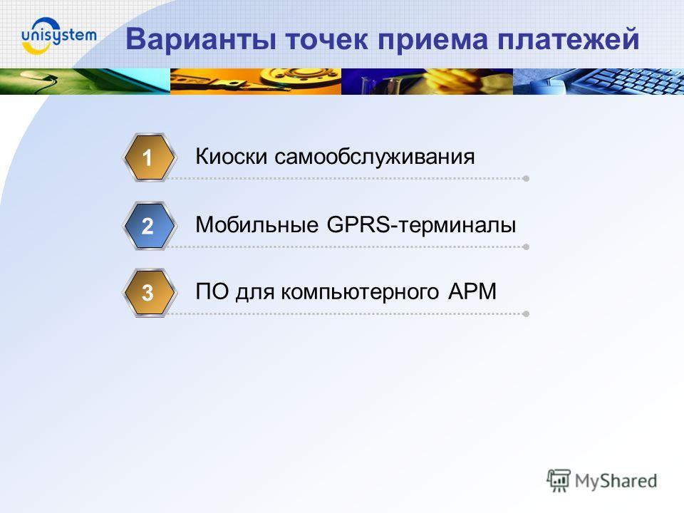 Варианты точек приема платежей Киоски самообслуживания 1 Мобильные GPRS-терминалы 2 ПО для компьютерного АРМ 3