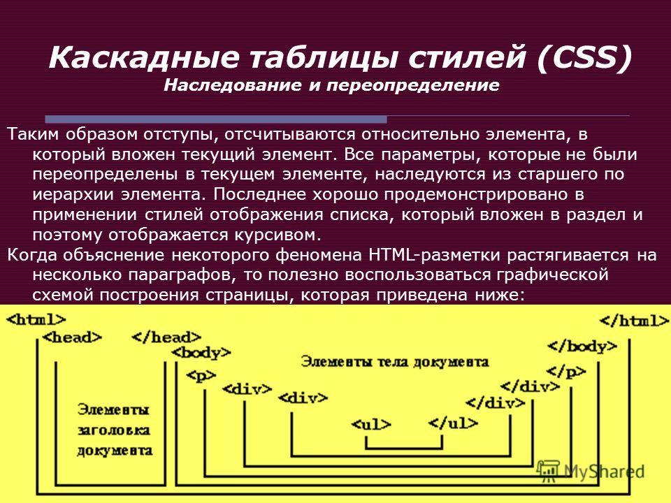 Каскадные таблицы стилей (CSS) Наследование и переопределение Таким образом отступы, отсчитываются относительно элемента, в который вложен текущий элемент. Все параметры, которые не были переопределены в текущем элементе, наследуются из старшего по и
