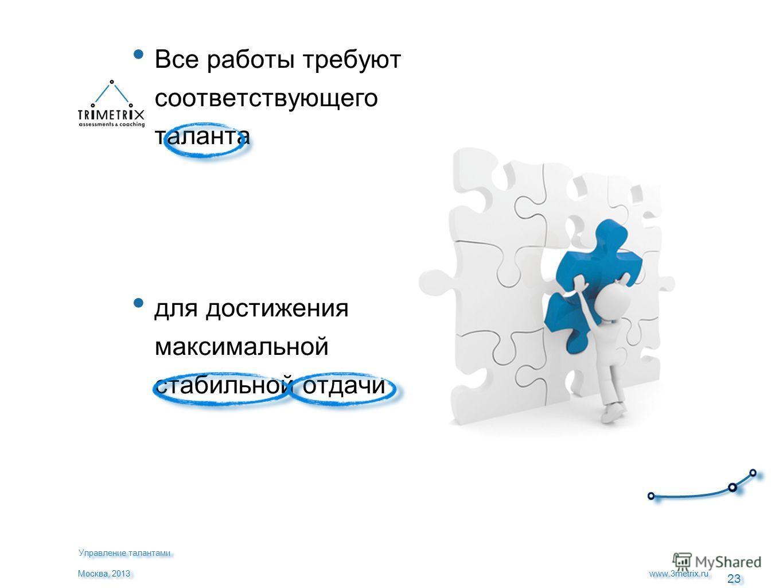 23 www.3metrix.ru Москва, 2013 Все работы требуют соответствующего таланта для достижения максимальной стабильной отдачи Управление талантами