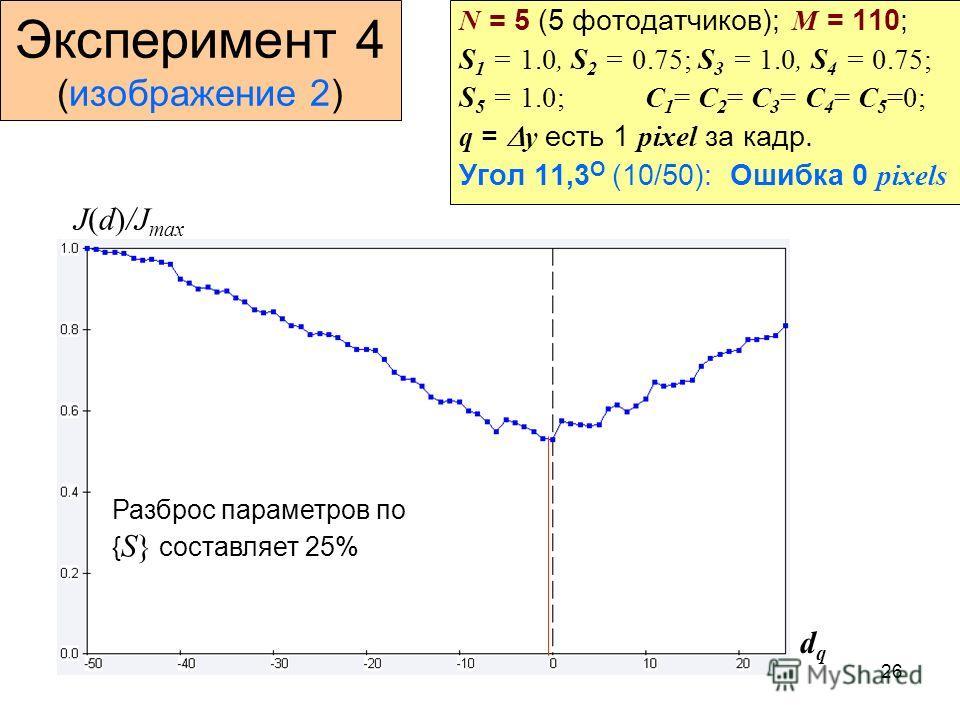 26 Эксперимент 4 (изображение 2) N = 5 (5 фотодатчиков); M = 110; S 1 = 1.0, S 2 = 0.75; S 3 = 1.0, S 4 = 0.75; S 5 = 1.0; C 1 = C 2 = C 3 = C 4 = C 5 =0; q = y есть 1 pixel за кадр. Угол 11,3 О (10/50): Ошибка 0 pixels J(d)/J max dqdq Разброс параме