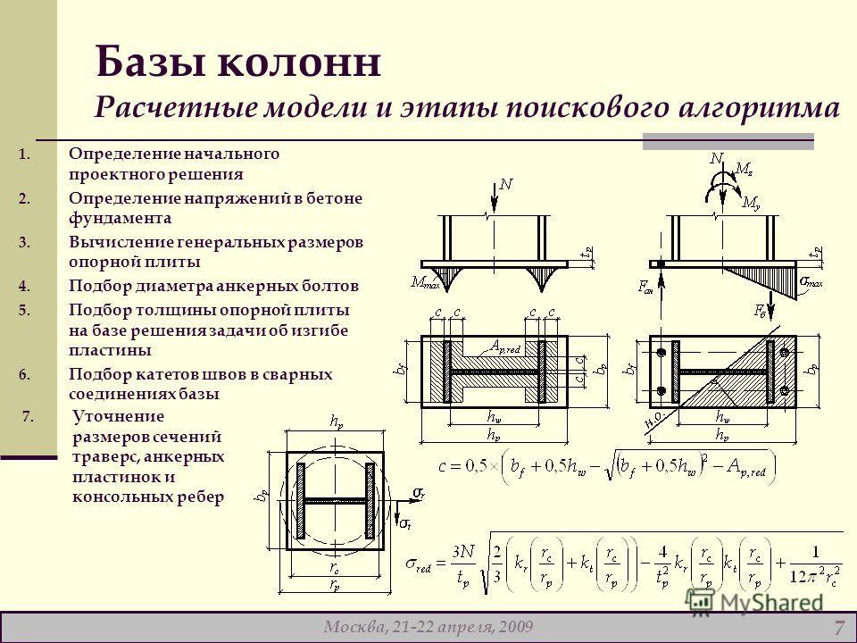 Базы колонн Расчетные модели и этапы поискового алгоритма 1. Определение начального проектного решения 2. Определение напряжений в бетоне фундамента 3. Вычисление генеральных размеров опорной плиты 4. Подбор диаметра анкерных болтов 5. Подбор толщины