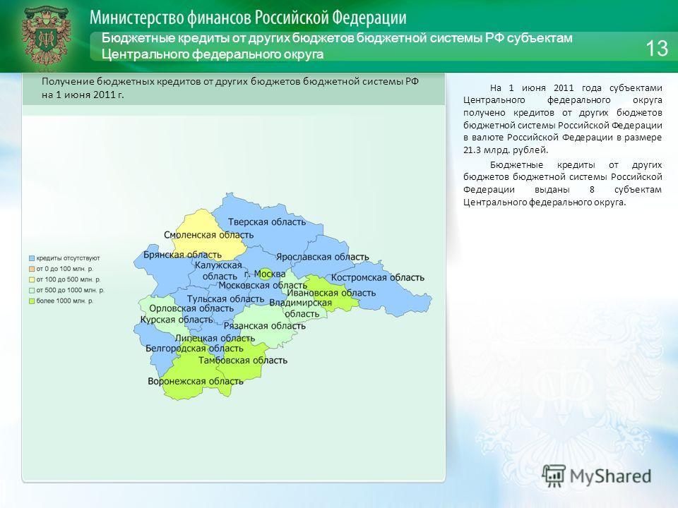 Бюджетные кредиты от других бюджетов бюджетной системы РФ субъектам Центрального федерального округа На 1 июня 2011 года субъектами Центрального федерального округа получено кредитов от других бюджетов бюджетной системы Российской Федерации в валюте