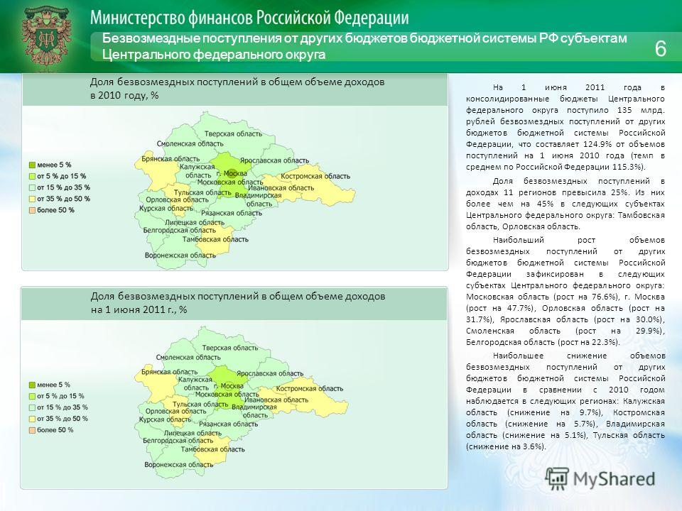 Безвозмездные поступления от других бюджетов бюджетной системы РФ субъектам Центрального федерального округа На 1 июня 2011 года в консолидированные бюджеты Центрального федерального округа поступило 135 млрд. рублей безвозмездных поступлений от друг