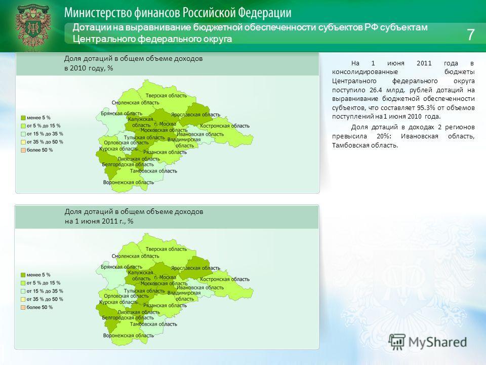Дотации на выравнивание бюджетной обеспеченности субъектов РФ субъектам Центрального федерального округа На 1 июня 2011 года в консолидированные бюджеты Центрального федерального округа поступило 26.4 млрд. рублей дотаций на выравнивание бюджетной об