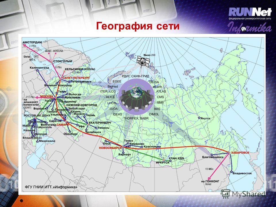 География сети
