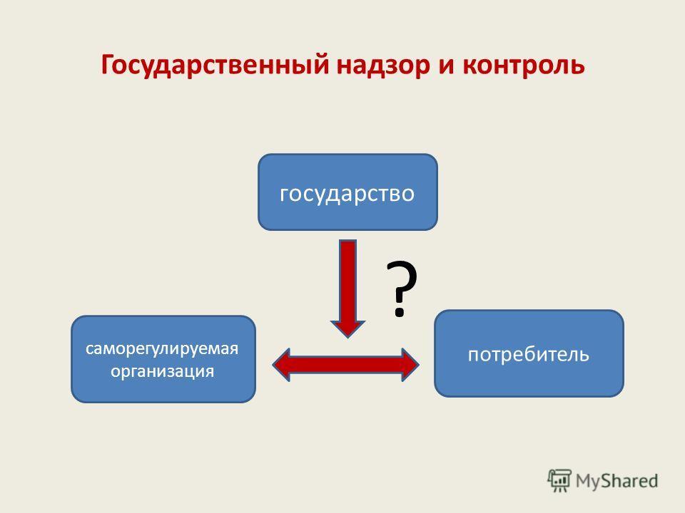 Принципиальное различие между развитием саморегулирования в развитых странах и в России состоит не в природе саморегулирования как такового, а в источнике возникновения: в развитых странах саморегулирование возникало, как правило, в отсутствии госуда