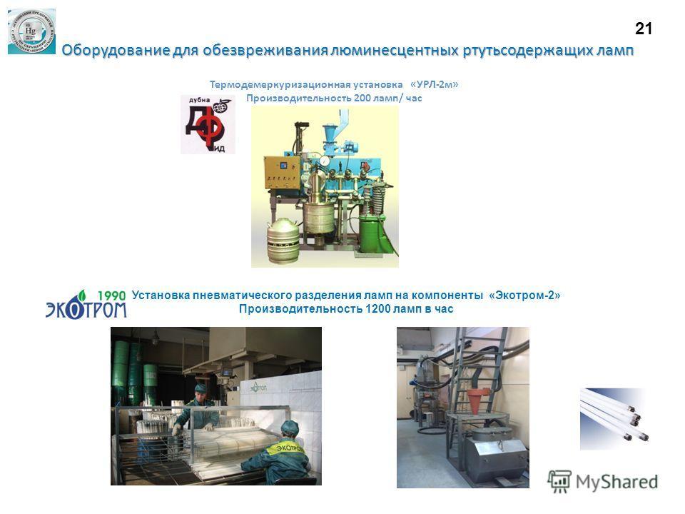 Оборудование для обезвреживания люминесцентных ртутьсодержащих ламп Термодемеркуризационная установка «УРЛ-2м» Производительность 200 ламп/ час Установка пневматического разделения ламп на компоненты «Экотром-2» Производительность 1200 ламп в час 21