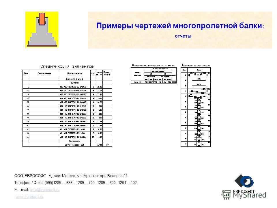 Примеры чертежей многопролетной балки : отчеты ООО ЕВРОСОФТ Адрес: Москва, ул. Архитектора Власова 51. Телефон / Факс (095)1289 – 636, 1289 – 705, 1289 – 600, 1201 – 102 E – mail: info@eurosoft.ruinfo@eurosoft.ru www.eurosoft.ruwww.eurosoft.ru