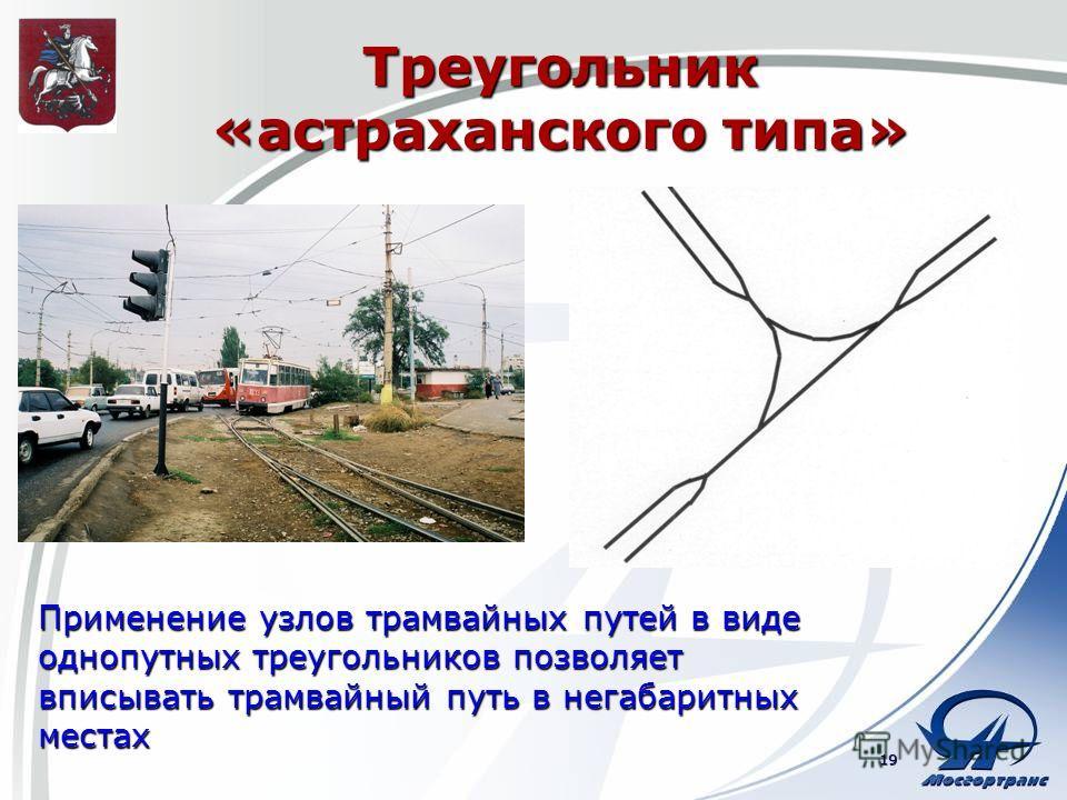 Треугольник «астраханского типа» Применение узлов трамвайных путей в виде однопутных треугольников позволяет вписывать трамвайный путь в негабаритных местах 19