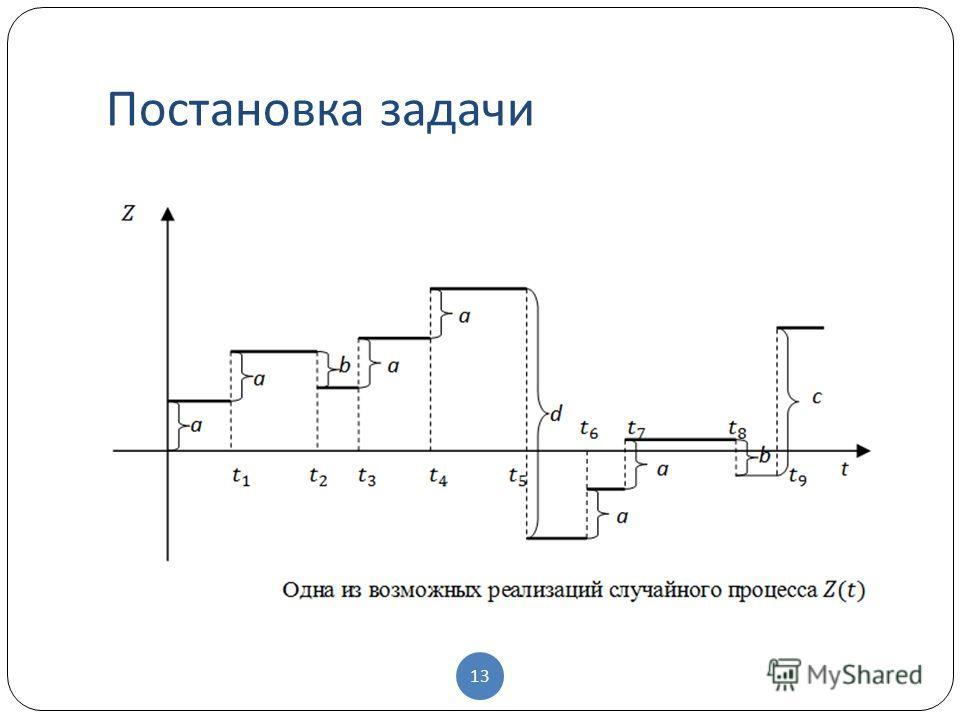 Постановка задачи 13
