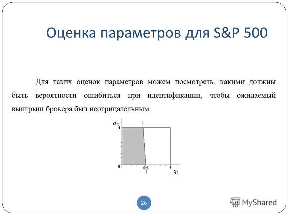 26 Оценка параметров для S&P 500