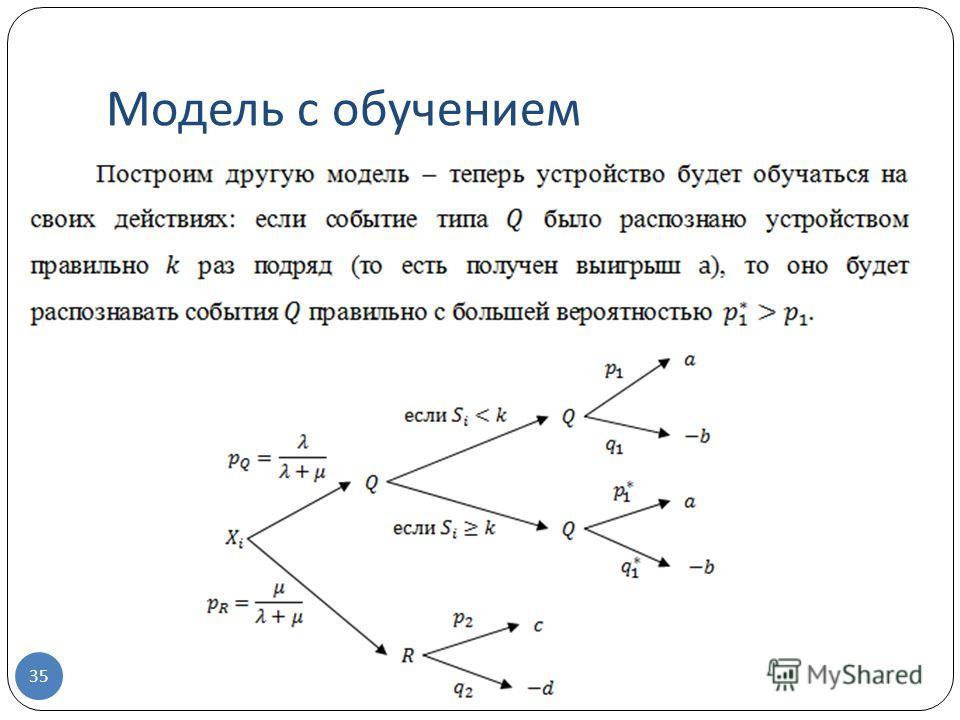 Модель с обучением 35