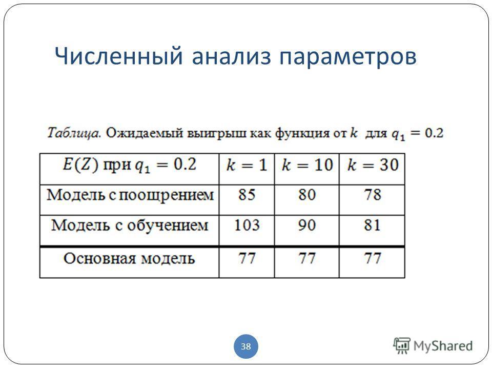 Численный анализ параметров 38