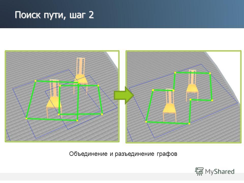 Поиск пути, шаг 2 Объединение и разъединение графов