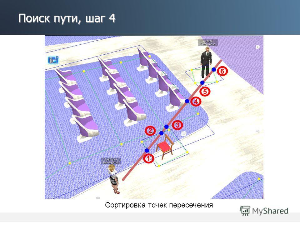 Поиск пути, шаг 4 Сортировка точек пересечения