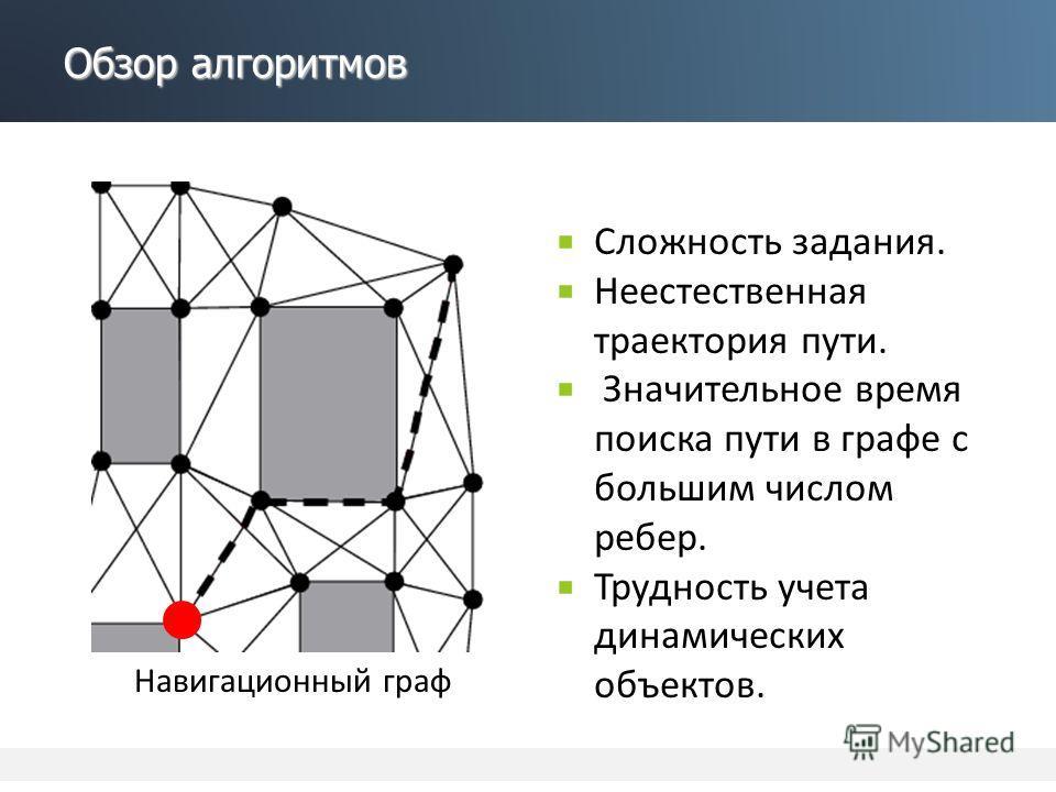 Обзор алгоритмов Навигационный граф Сложность задания. Неестественная траектория пути. Значительное время поиска пути в графе с большим числом ребер. Трудность учета динамических объектов.