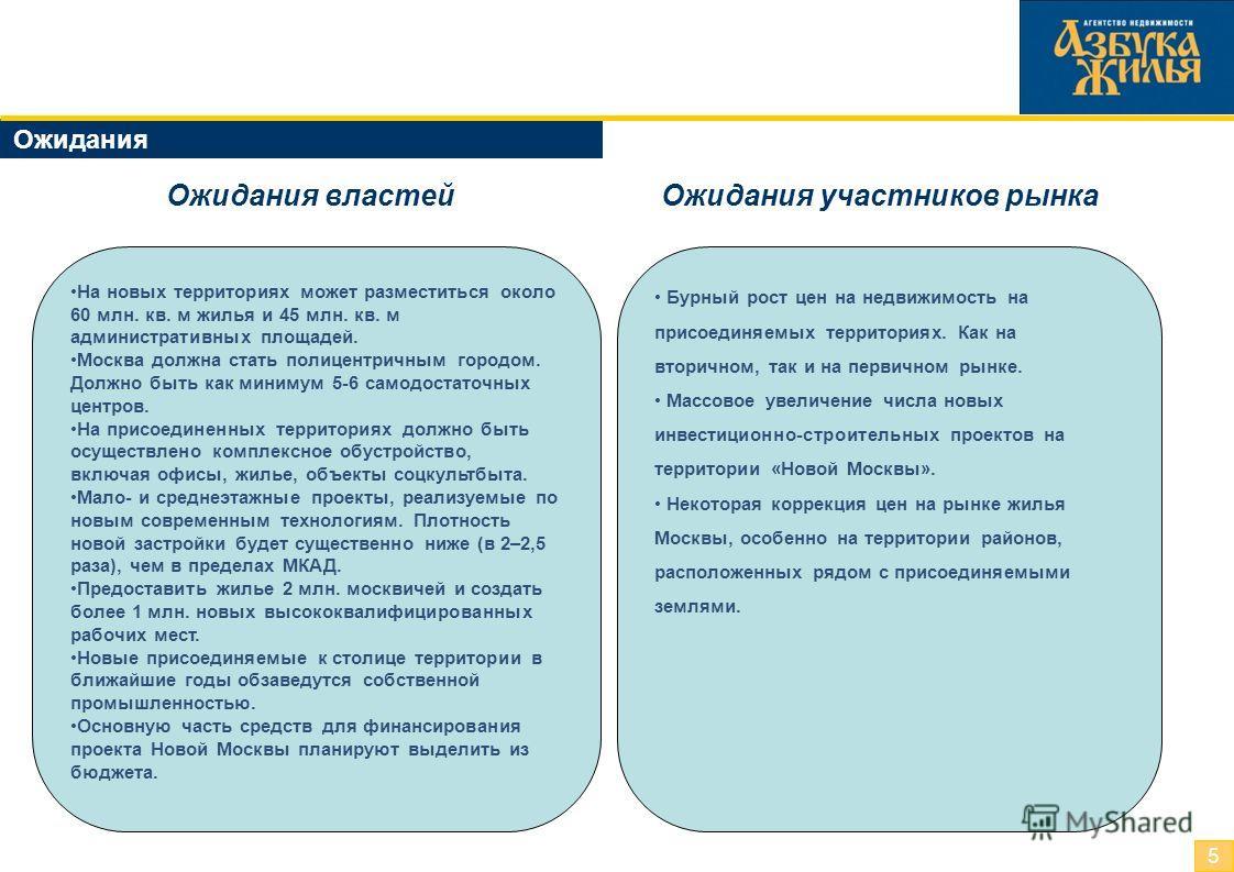 Ожидания 5 На новых территориях может разместиться около 60 млн. кв. м жилья и 45 млн. кв. м административных площадей. Москва должна стать полицентричным городом. Должно быть как минимум 5-6 самодостаточных центров. На присоединенных территориях дол
