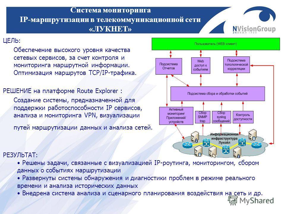 Система мониторинга IP-маршрутизации в телекоммуникационной сети «ЛУКНЕТ» ЦЕЛЬ: Обеспечение высокого уровня качества сетевых сервисов, за счет контроля и мониторинга маршрутной информации. Оптимизация маршрутов TCP/IP-трафика. РЕШЕНИЕ на платформе Ro