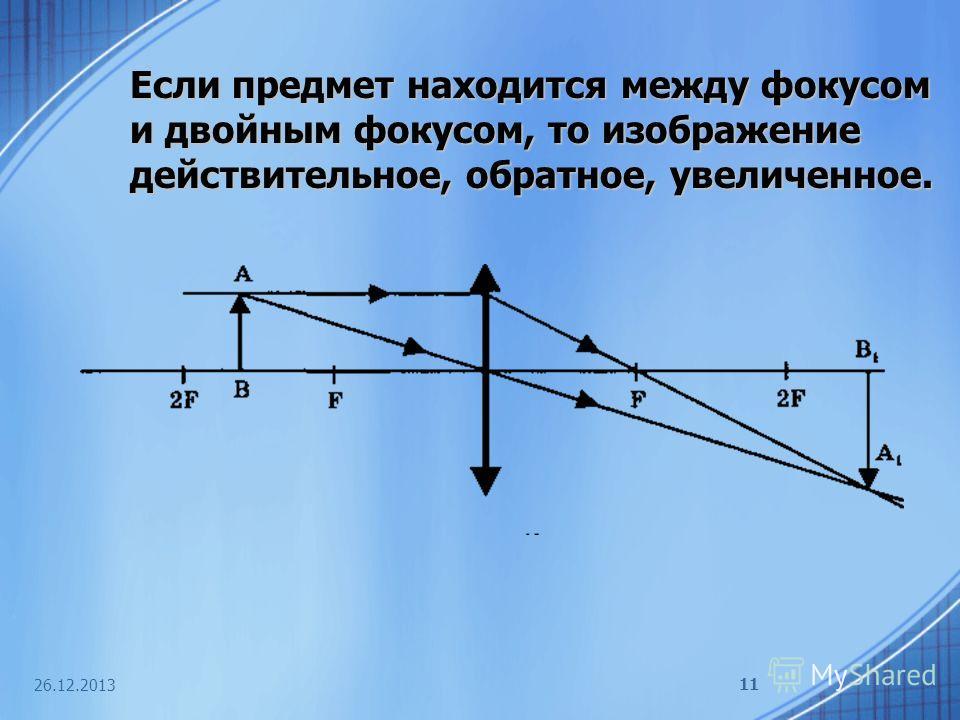 26.12.2013 11 Если предмет находится между фокусом и двойным фокусом, то изображение действительное, обратное, увеличенное.