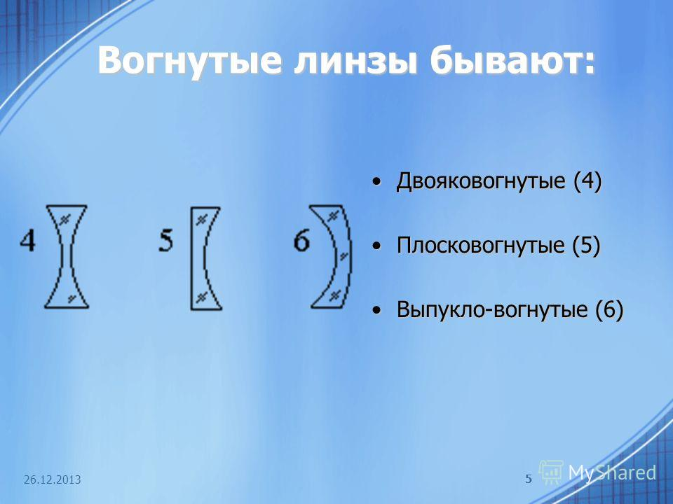 26.12.2013 5 Вогнутые линзы бывают: Двояковогнутые (4)Двояковогнутые (4) Плосковогнутые (5)Плосковогнутые (5) Выпукло-вогнутые (6)Выпукло-вогнутые (6)