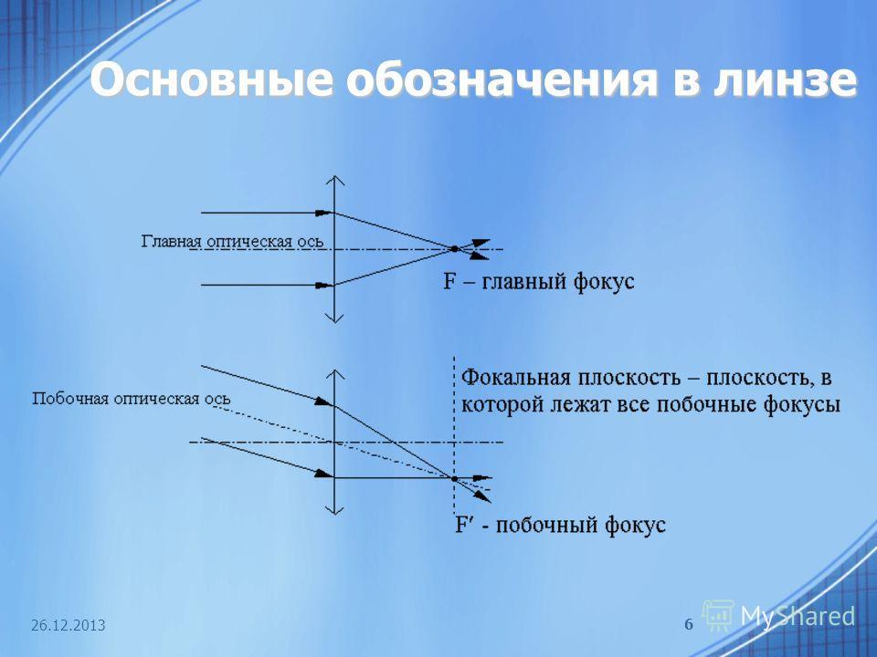 26.12.2013 6 Основные обозначения в линзе