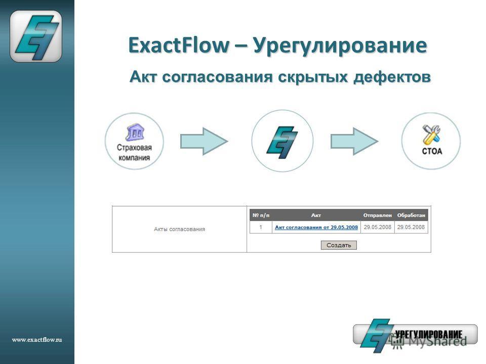 www.exactflow.ru ExactFlow – Урегулирование Акт согласования скрытых дефектов