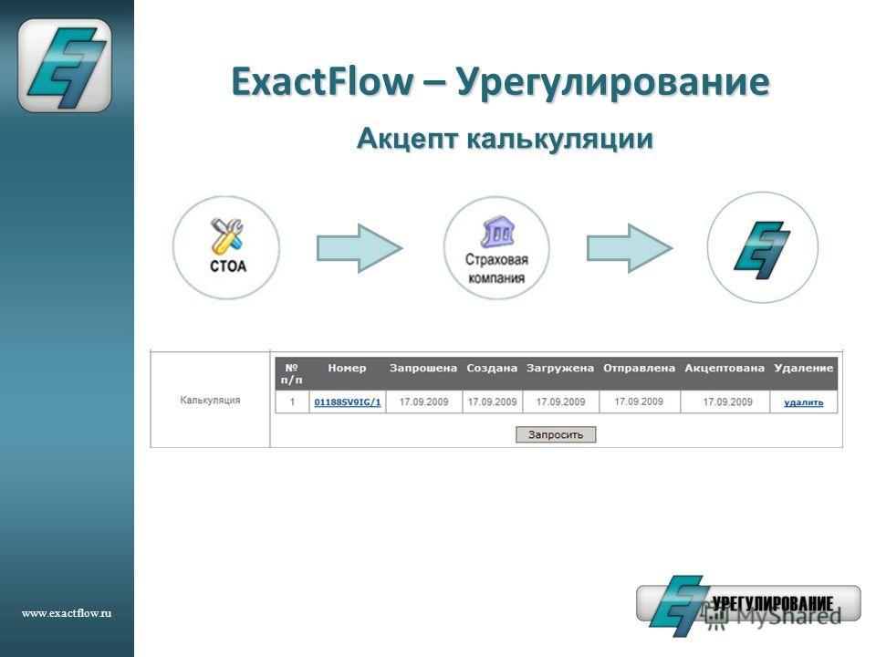 www.exactflow.ru ExactFlow – Урегулирование Акцепт калькуляции