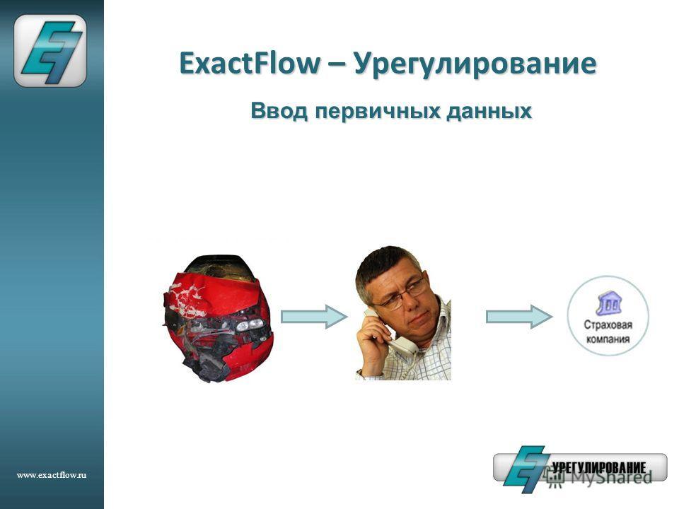 www.exactflow.ru ExactFlow – Урегулирование Ввод первичных данных