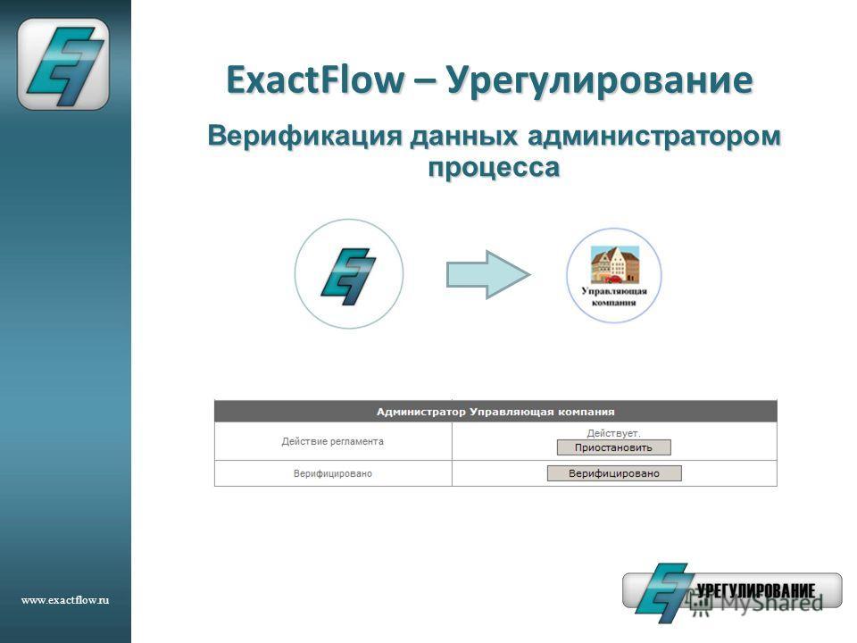 www.exactflow.ru ExactFlow – Урегулирование Верификация данных администратором процесса