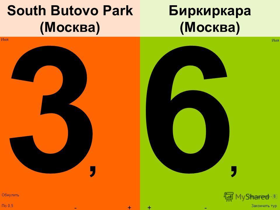 63 Обнулить South Butovo Park (Москва) Биркиркара (Москва) Имя ++- -,, По 0,5 Закончить тур 8 Текущий тур - Счет текущего тура