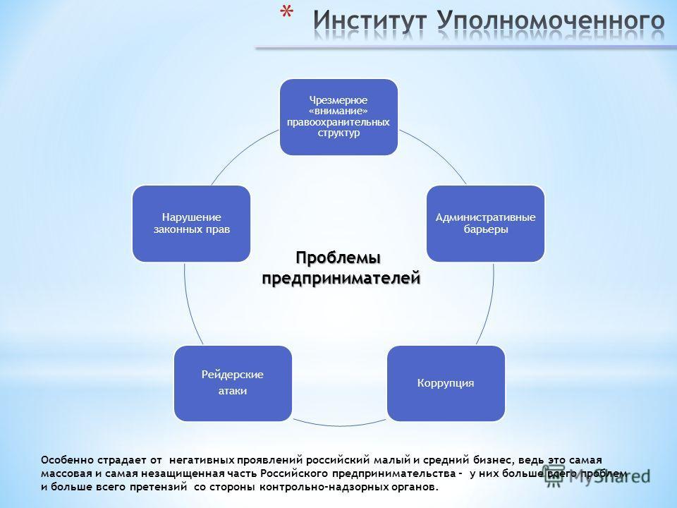 Чрезмерное «внимание» правоохранительных структур Административные барьеры Коррупция Рейдерские атаки Нарушение законных прав Проблемыпредпринимателей Особенно страдает от негативных проявлений российский малый и средний бизнес, ведь это самая массов