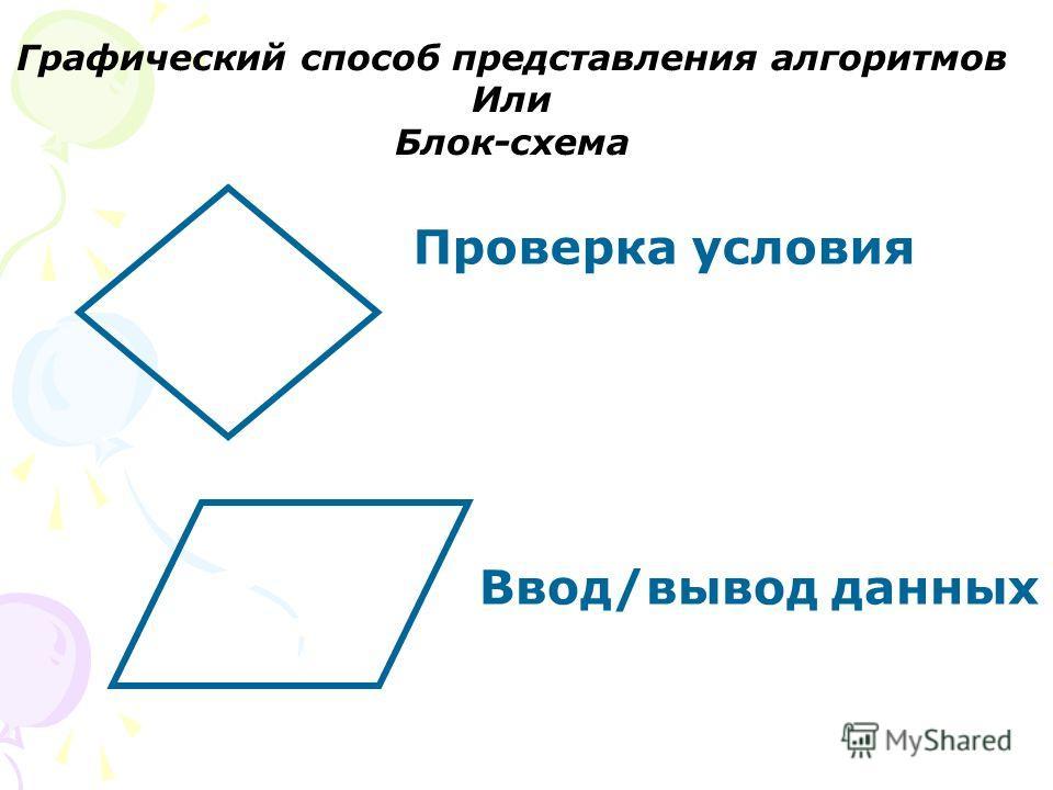 Графический способ представления алгоритмов Или Блок-схема Проверка условия Ввод/вывод данных