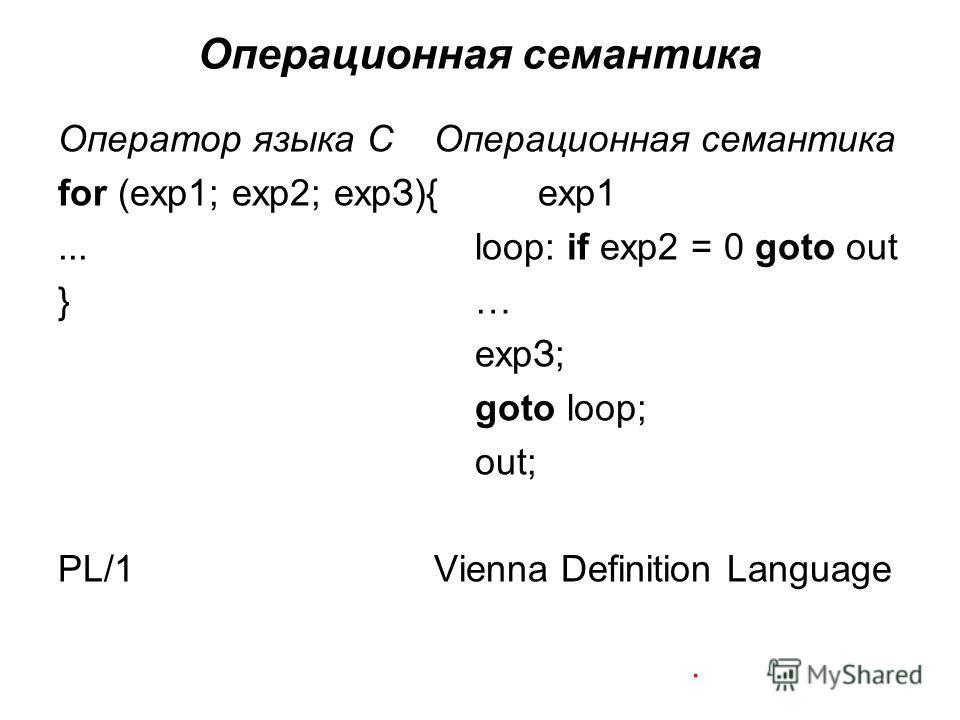 Операционная семантика Оператор языка СОперационная семантика for (exp1; exp2; ехрЗ){exp1... loop: if exp2 = 0 goto out } … ехрЗ; goto loop; out; PL/1Vienna Definition Language
