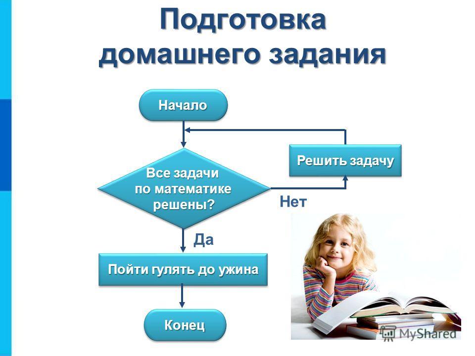Подготовка домашнего задания НачалоНачало Все задачи по математике решены? Решить задачу Пойти гулять до ужина КонецКонец Да Нет