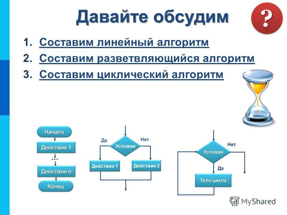 1.Составим линейный алгоритмСоставим линейный алгоритм 2.Составим разветвляющийся алгоритмСоставим разветвляющийся алгоритм 3.Составим циклический алгоритмСоставим циклический алгоритм Давайте обсудим ??